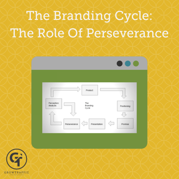 The Branding Cycle - The Role of Perseverance in Branding