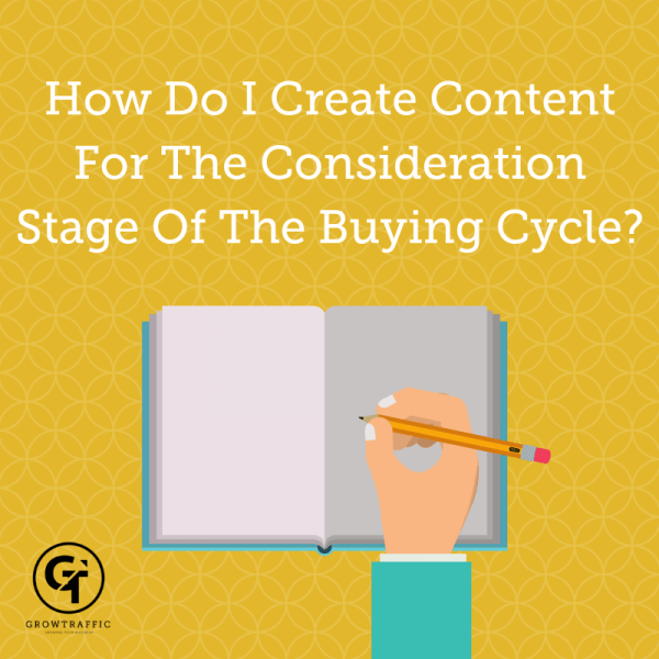GrowTraffic entitled How do i create content for the consideration stage of the buying cycle