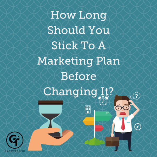 the image is a blog header titled How Long Should You Stick To A Marketing Plan
