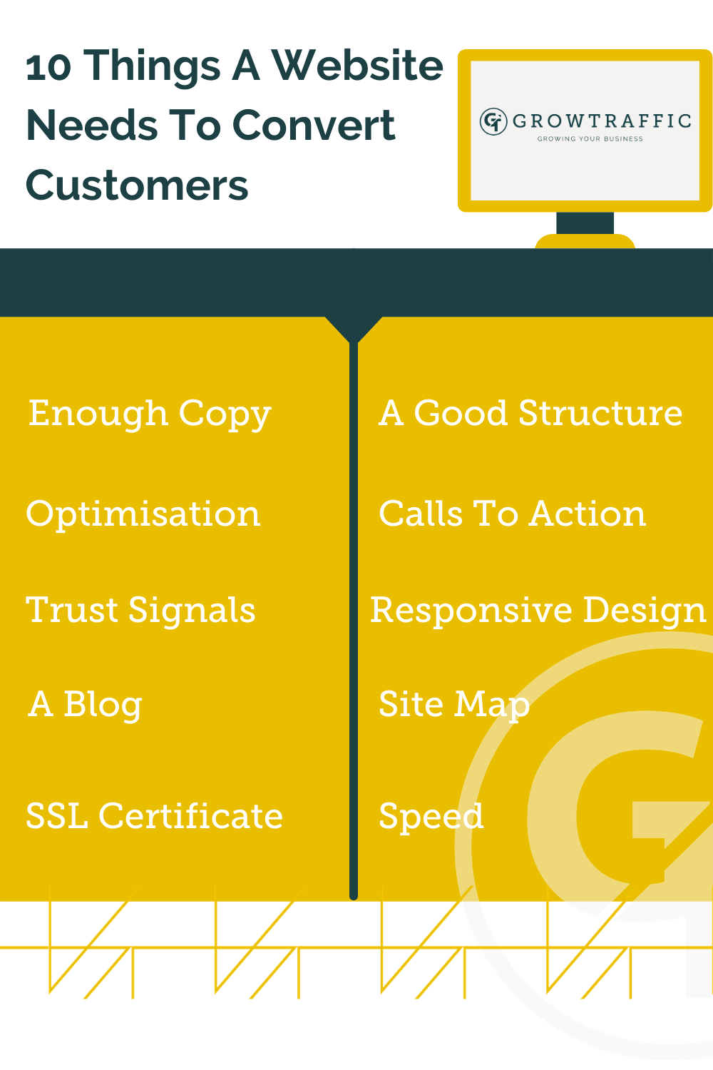 infographic for ten things every website needs