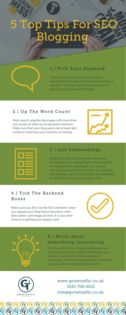 SEO Bloging top 5 tips infographic