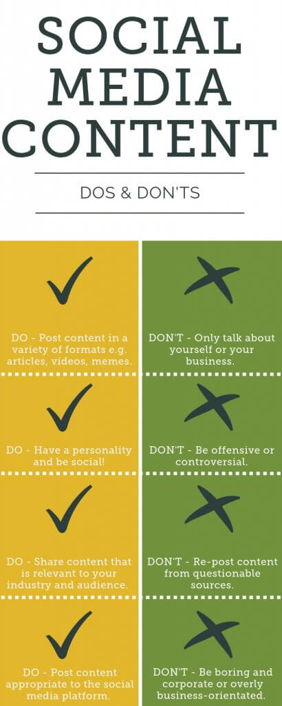 What type of content should I share on social media? Infographic.