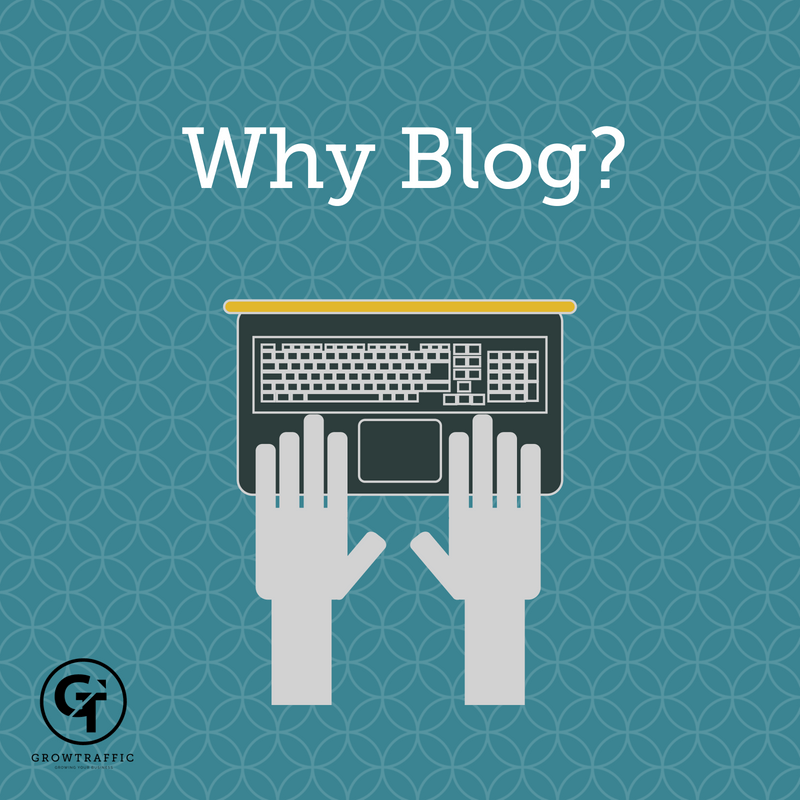 Blogging, Blogs, Content Marketing, SEO Copywriting, Copywriting